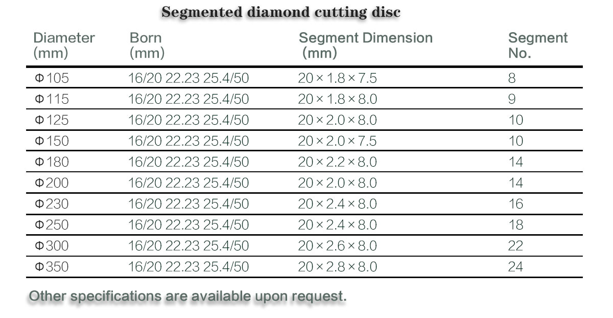 Diamond cutting disc for dry cut