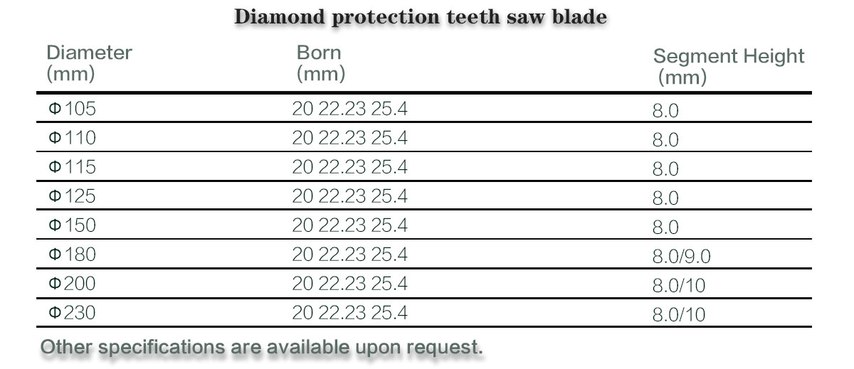 protection-teeth turbo saw blade for dry cutting