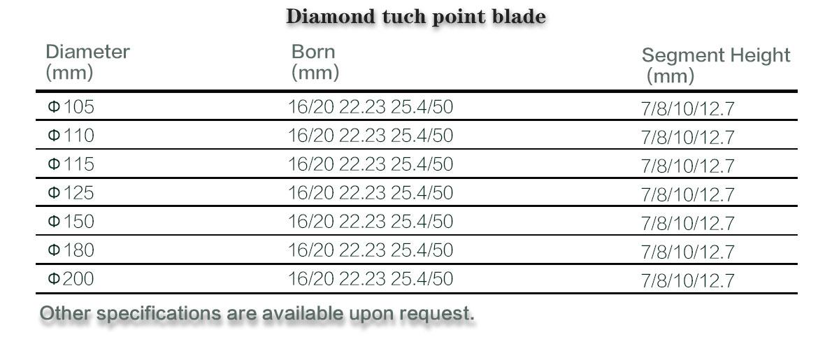 diamond cut and grinding wheel, diamond cutting and grinding blade